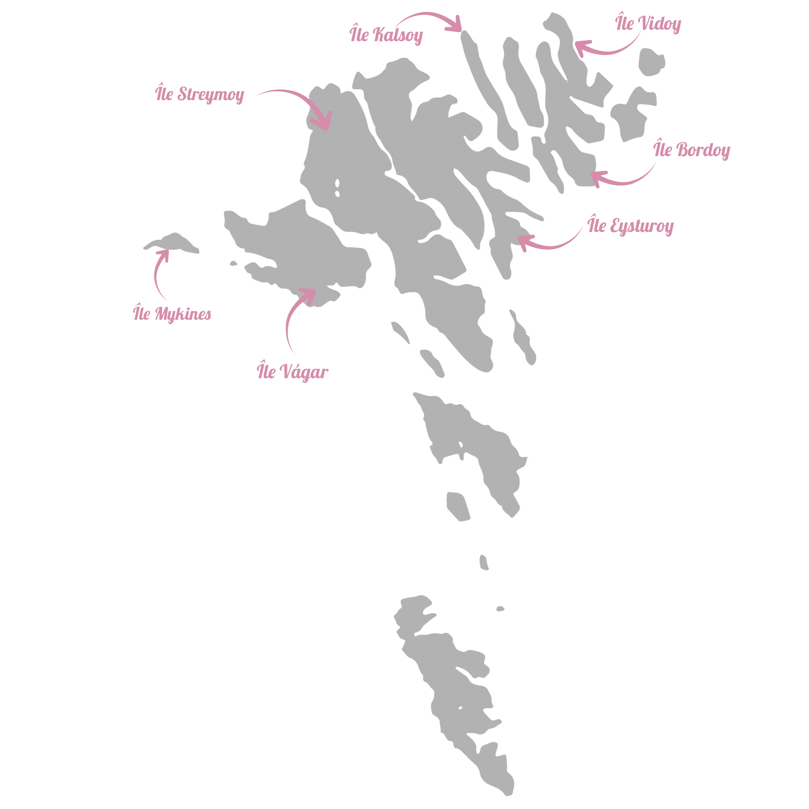 itinéraire de 7 jours aux îles féroé